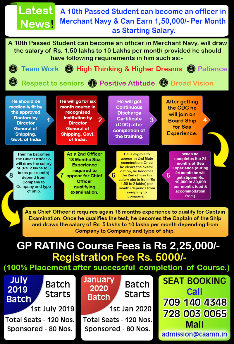 GP_Rating_Admission_Notifications_2017_2018