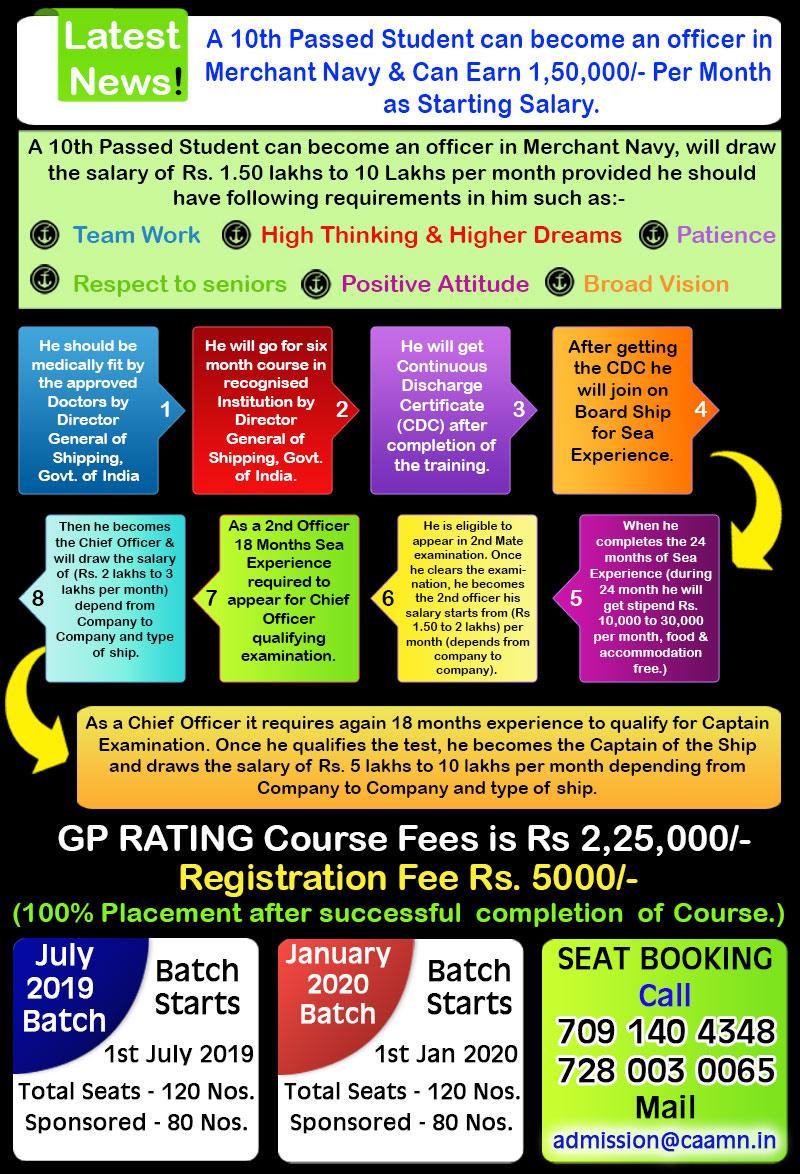 GP Rating Admission Notification Jan-2018
